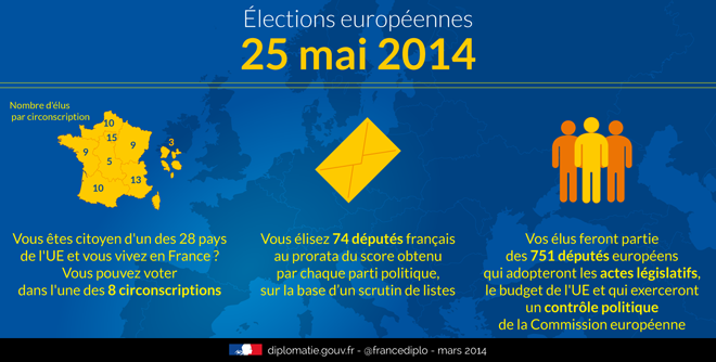 elections_europeennes_2014v3bis660_cle8f843a